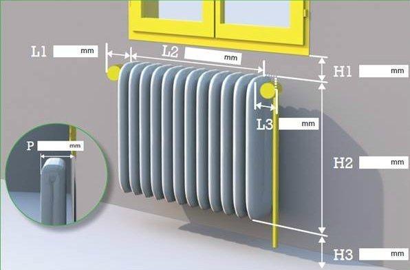 protege-radiateur-côtes