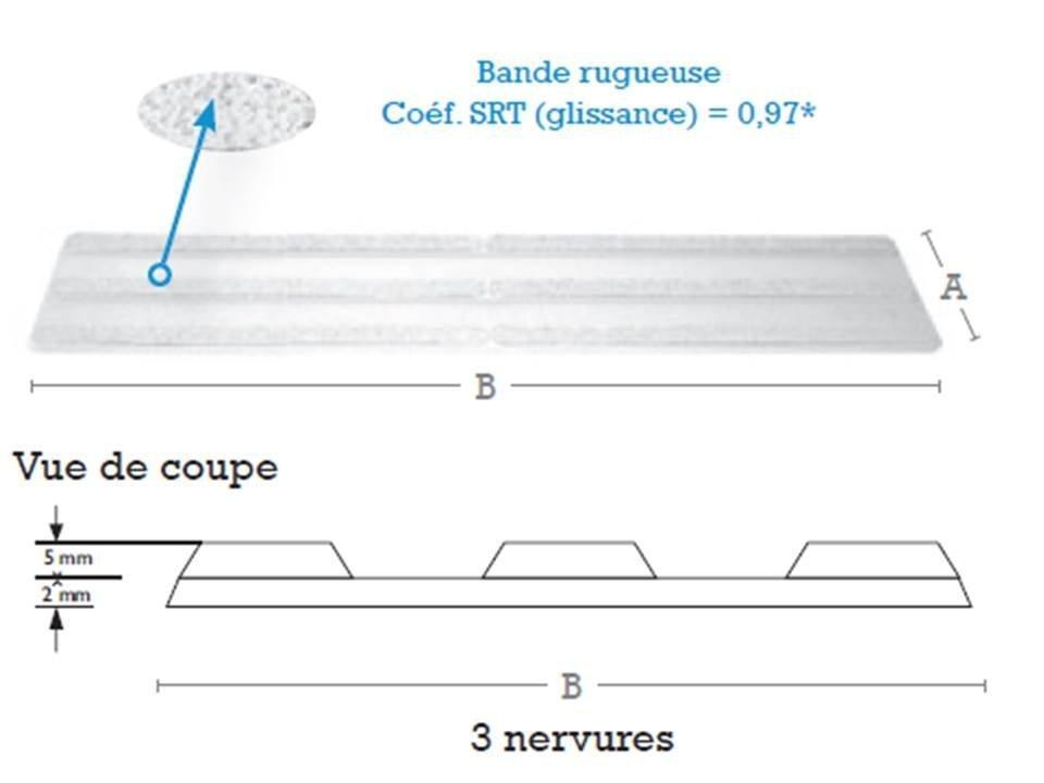bande-orientation-3-nervures-waccess-schémas