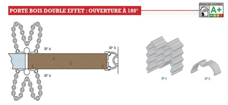 anti-pince-doigt-a-double-effet-180°