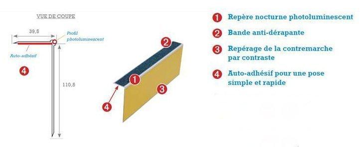 reperage-des-contremarche-4-en-1-waccess