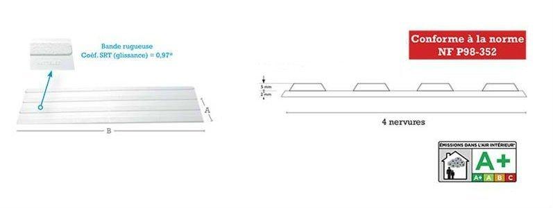bande-aide-orientation-4-nervures-schema