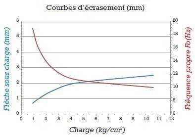 gripsol-rouge-11-graphique