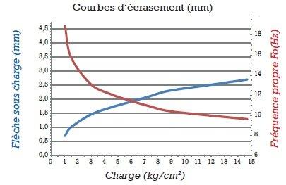 adekwat-noir-10-graphique