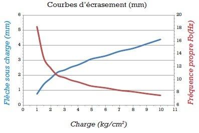 adekwat-noir-20-graphique