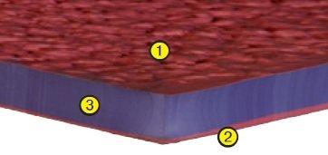 anti-vibration-adekwat-violet-10-schema