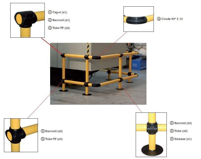 balisage-modulaire-sur-mesure-schema
