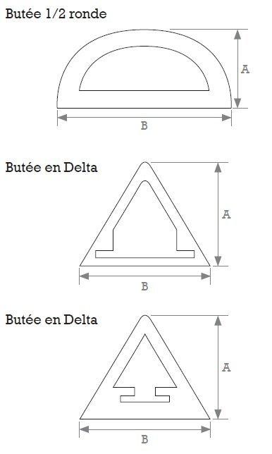 butee-lineaire-en-delta-schema