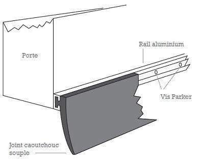 Porte basculante gallery of porte de parking automatique basculante safir with porte basculante - Prix porte de garage moos ...