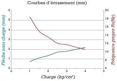 gripsol-agro-graphique