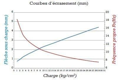 gripsol-beige-11-graphique