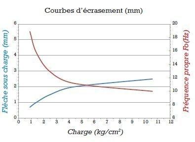 gripsol-bleu-11-graphique