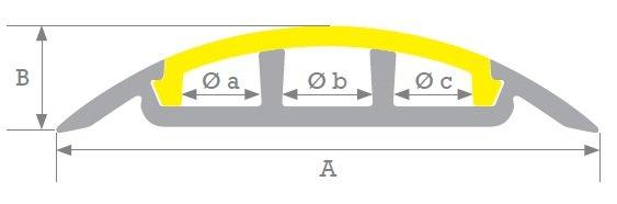 protege-cables-3-gorges-schema
