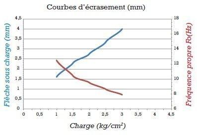 adekwat-violet-20-graphique