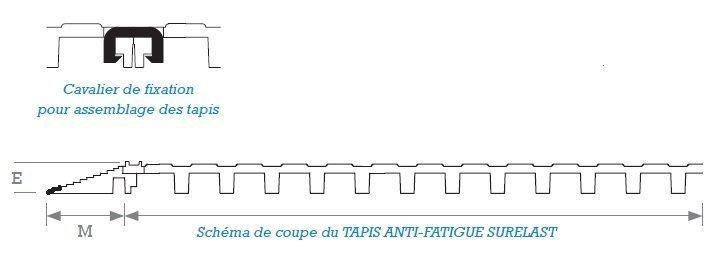 tapis-anti-fatigue-surelast-schema
