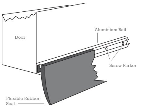 opening-for-overhead-door