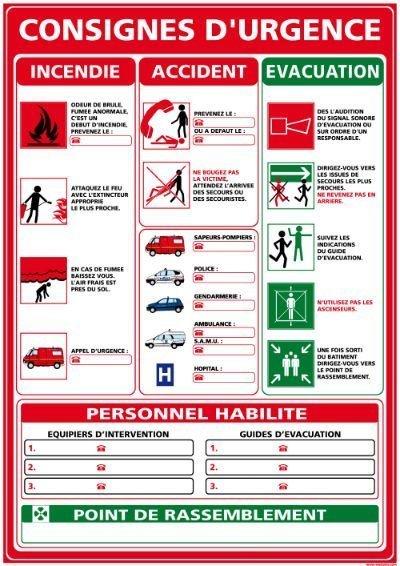 Signalètique Consigne de sécurité