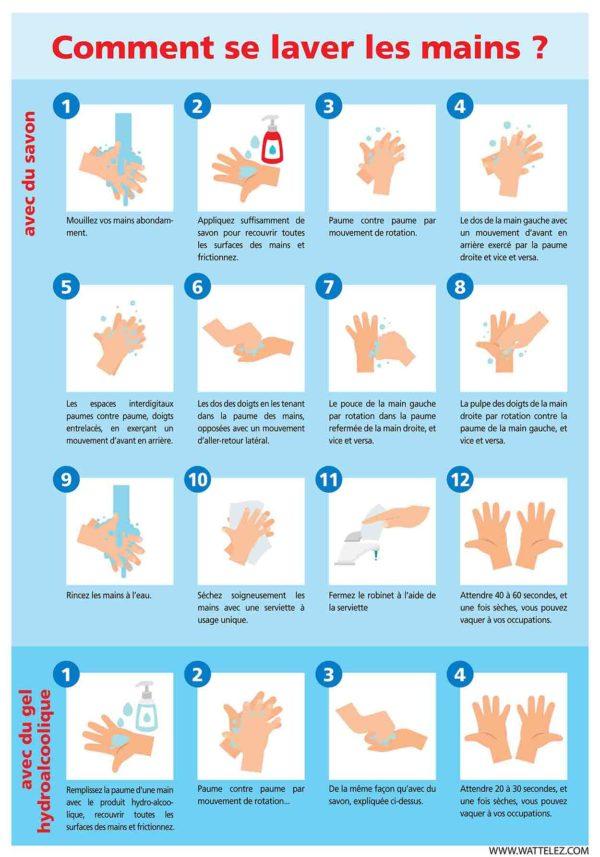 Signaletique-comment-se-laver-les-mains
